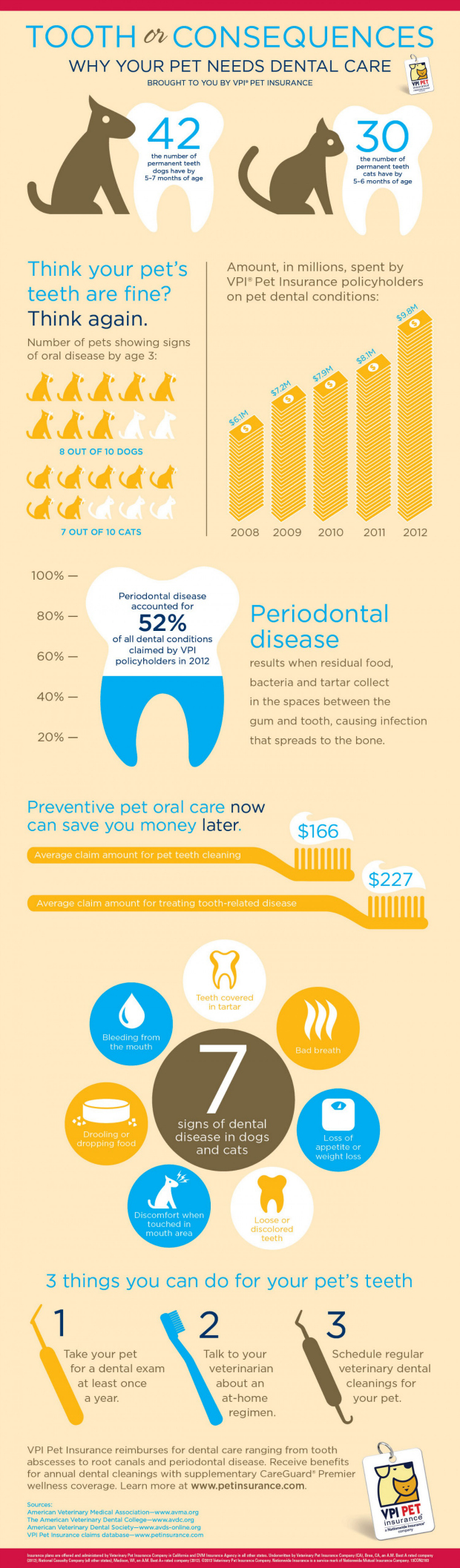 National-Pet-Dental-Health-Month2
